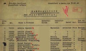 Namensliste der Häftlinge